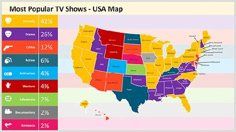 popular tv show genres on a powerpoint map powerpoint