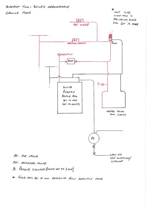 water cylinder thermostat wiring diagram wiring diagram