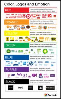 psychological effects of color colors logos emotions id info color