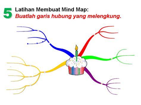 membuat mind map di visio 7 langkah mudah membuat mindmap yang efektif fakta unik
