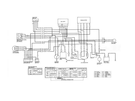 honda 300 fourtrax wiring diagram 1990 honda 300