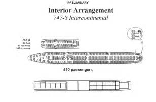 747 Floor Plan by Boeing 747 8 Seatcount 400 Seats Airliners Net