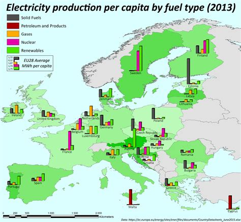 europe map by country europe s electricity consumption by country and fuel source