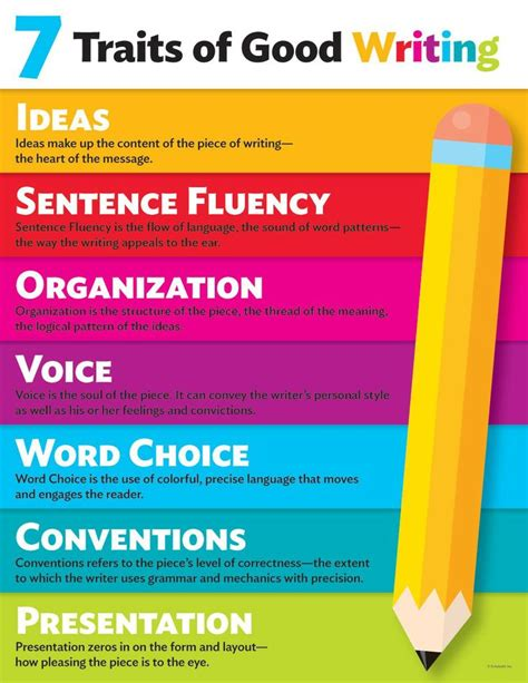 ks2 themes and conventions 17 best images about writing 6 traits on pinterest
