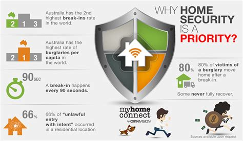 home security systems home security myhomeconnect