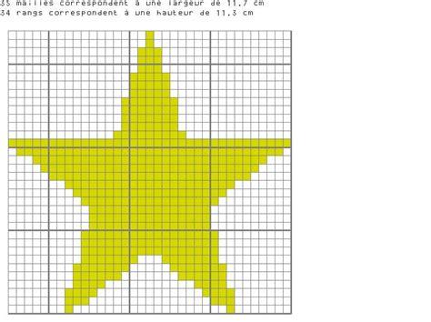 comment lire une grille tricot comment tricoter une grille