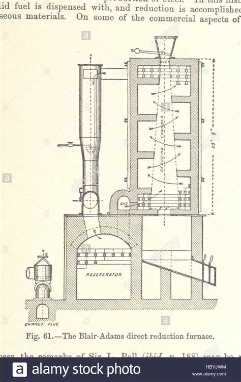 oscillating steam engine diagram steam engine diagram stock photos steam engine diagram stock images alamy