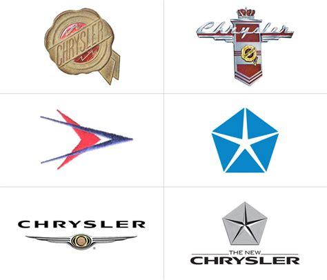 chrysler logo history of all logos history of chrysler logo