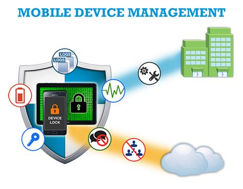 mobile device management mobile device management mdm solution spec india