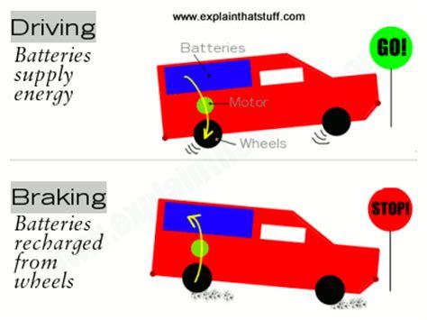 resistors how stuff works how do dynamic braking resistors work 28 images perkins power products dynamic brake