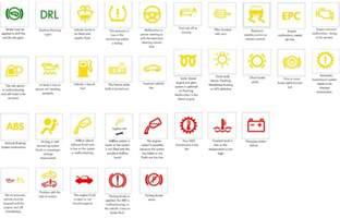 light list volkswagen cluster indicator warning lights