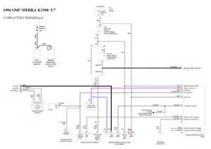 1996 gmc k1500 abs wiring truck forum