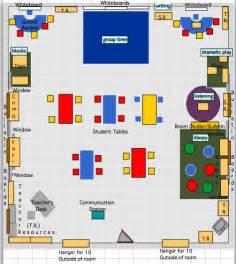 classroom layout andrea s portfolio