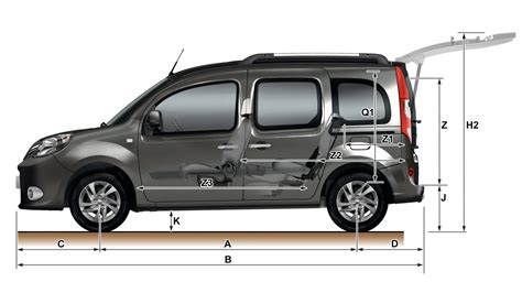 Dimensions Kangoo Renault