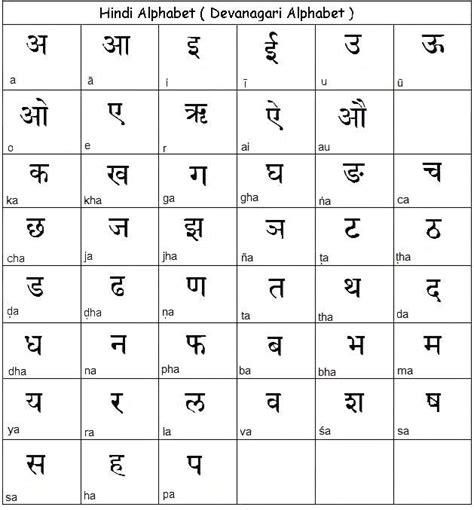 printable hindi alphabet hindi alphabets download free printable graphics