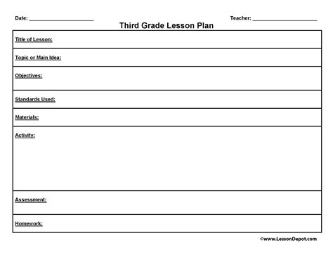 What Is Lesson Plan Template Lesson Plan Template