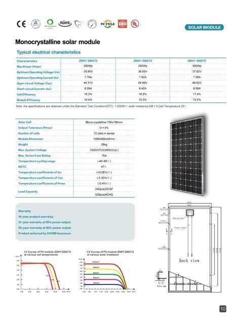 transistor jengkol sebagai solar cell 280w to 300w mono crystalline solar panel datasheets green2solar