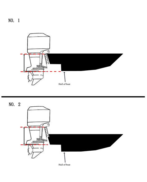 boat engine installation cost which way i should install the outboard engine the hull