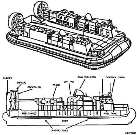 Home Blue Prints figure 12 3 landing craft air cushion lcac 14243 235