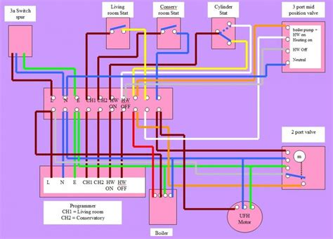 underfloor heating wiring diagram s plan wiring diagram