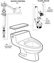 Replacing A Bathroom Sink Faucet American Standard Toilet Repair Parts For Lexington Series