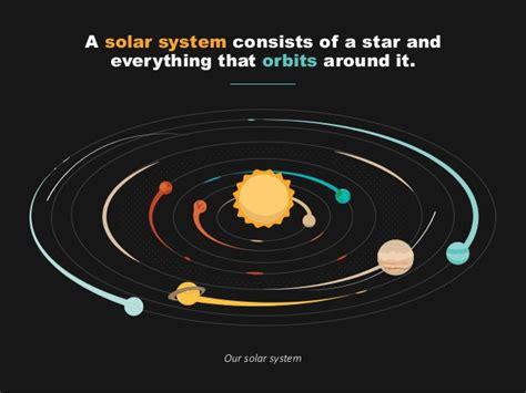 Nesa Shopp Anisya Syari the 8 major planets of our solar system