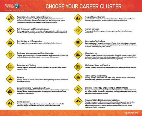 career cruising resume doc 7618 change of career path resume 98 related docs updated resume
