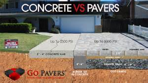 Concrete Vs Pavers Patio Pavers Are Stronger Than Concrete And Last Longer