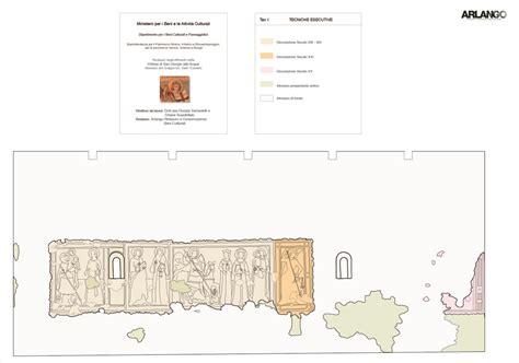 tavola grafica gli affreschi della chiesa di san giorgio alle acque arlango