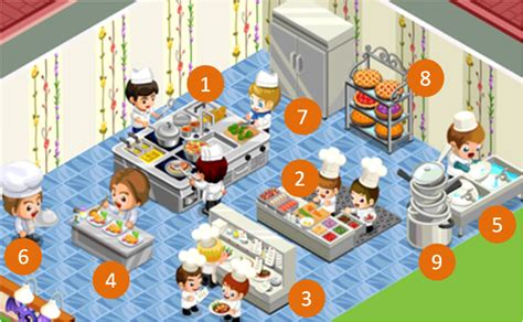 restaurant story game images