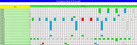 vencimientos daot 2015 cronograma de vencimientos daot 2016 cronograma de
