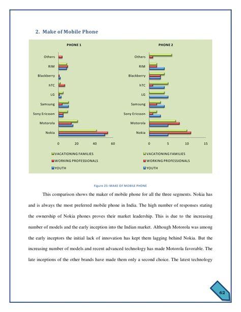 Samsung Mba Internship On Jts by Mba Internship Report Customer Awareness And Market