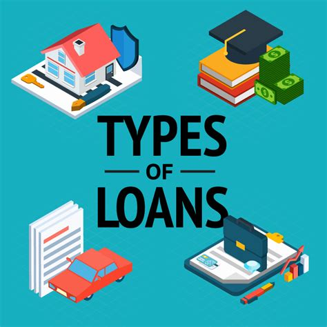 Plan 888 15 by Types Of Loans Amp Credit Different Credit Amp Loan Options