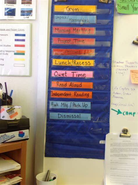 of the day steve s flow of the day investigating choice time inquiry exploration and play