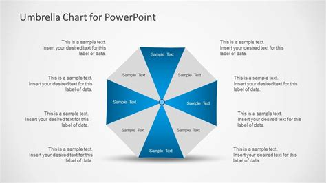 chart and diagram umbrella chart diagram for powerpoint slidemodel