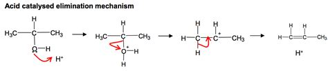 hydration reactions organic chemistry organic chemistry what stops intermediates of