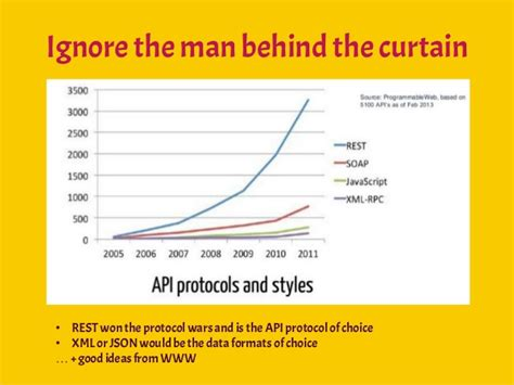 ignore the man behind the curtain your api is your product arun ravindran unisys