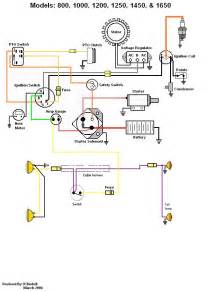simplicity ignition switch wiring diagram simplicity get free image about wiring diagram