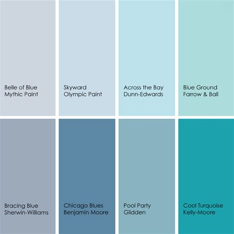 best light blue paint color bathed in color when to use blue in the bathroom