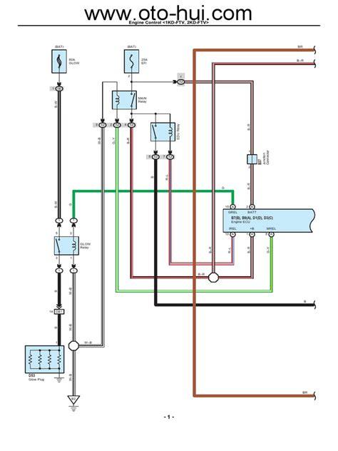 toyota prado wiring diagram pdf 31 wiring diagram images