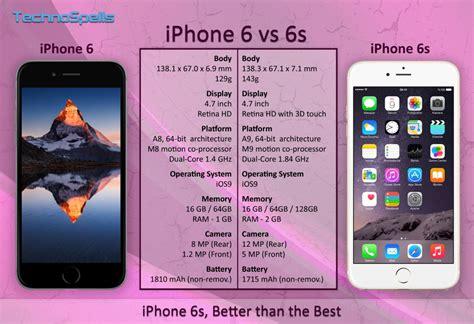 apple iphone 6 vs 6s improvements for sure technospells
