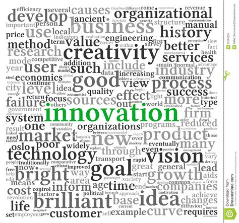 related words innovation and technology concept in tag cloud royalty