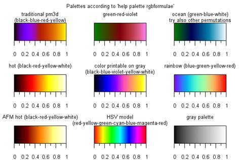 gnuplot colors gnuplot color gnuplotで使われている色名の一覧を作る 米澤進吾 ホームページ