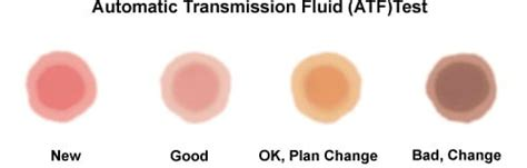 what color should transmission fluid be why is my transmission shifting bluedevil products