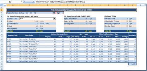 contoh laporan gudang perencanaan pembangunan gudang logistik bagian 2