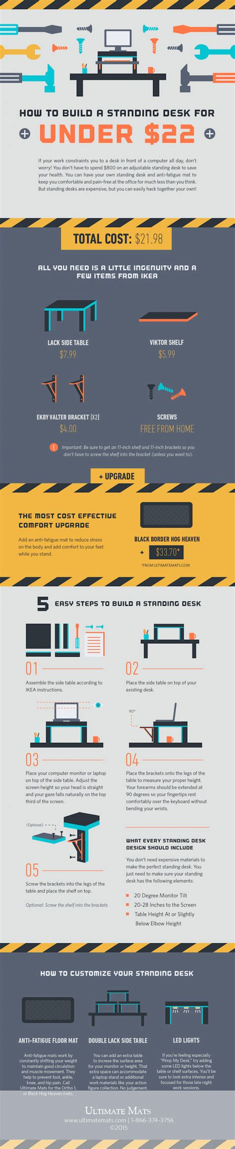 how to build a standing desk how to build a standing desk for 22 infographic