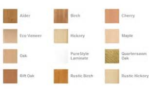Types of kitchen cabinets wood images