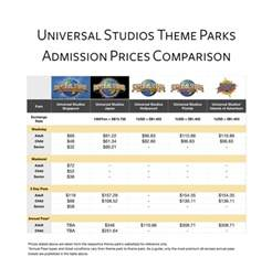 World Entry Ticket Price Universal Studios Singapore Insider