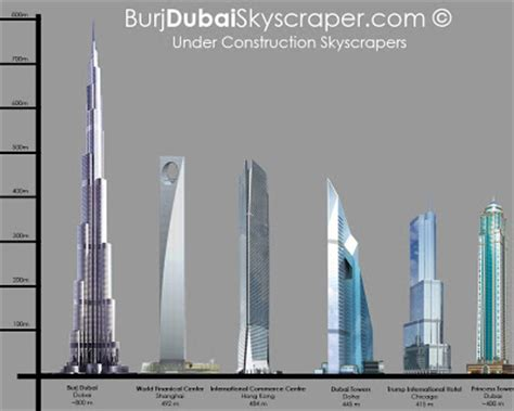 burj khalifa burj khalifa compared to other landmarks male models picture