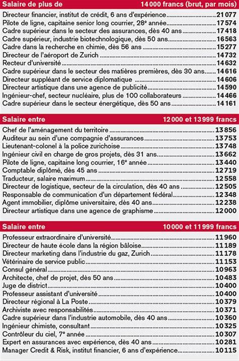 salaire minima fntp 2016 salaire minimum suisse 2016 salaire minimum suisse 2016
